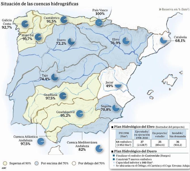 situacion-cuencas-hidrograficas--670x600