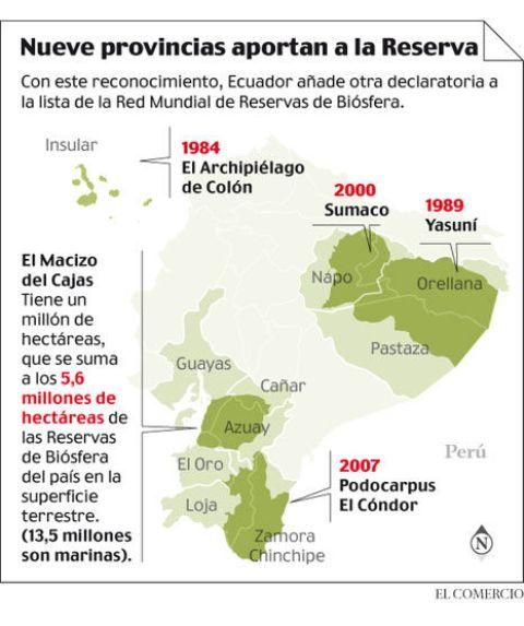 Infografia-Cajas-laboratorio-ambiental_ECMIMA20130528_0166_40