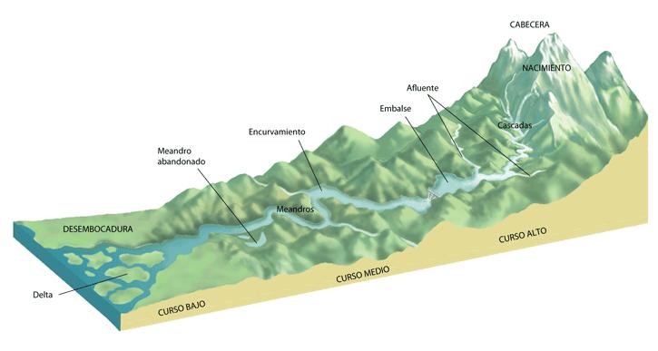 geografia_rio