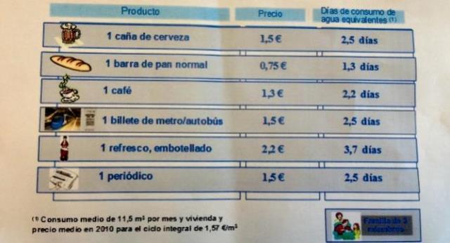 Tabla-comparativa-ofrecida-EMASA-Empresa-Municipal-Aguas-S