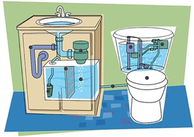 aqus-system