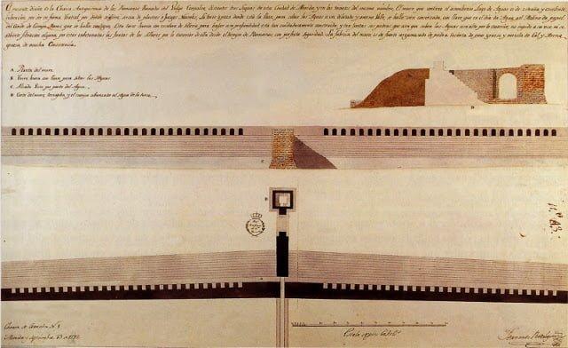 Plano-de-la-presa-de-Cornalbo-de-Fernando-Rodríguez-1797