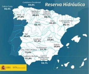 181016-Reserva-hidraulica-semanal